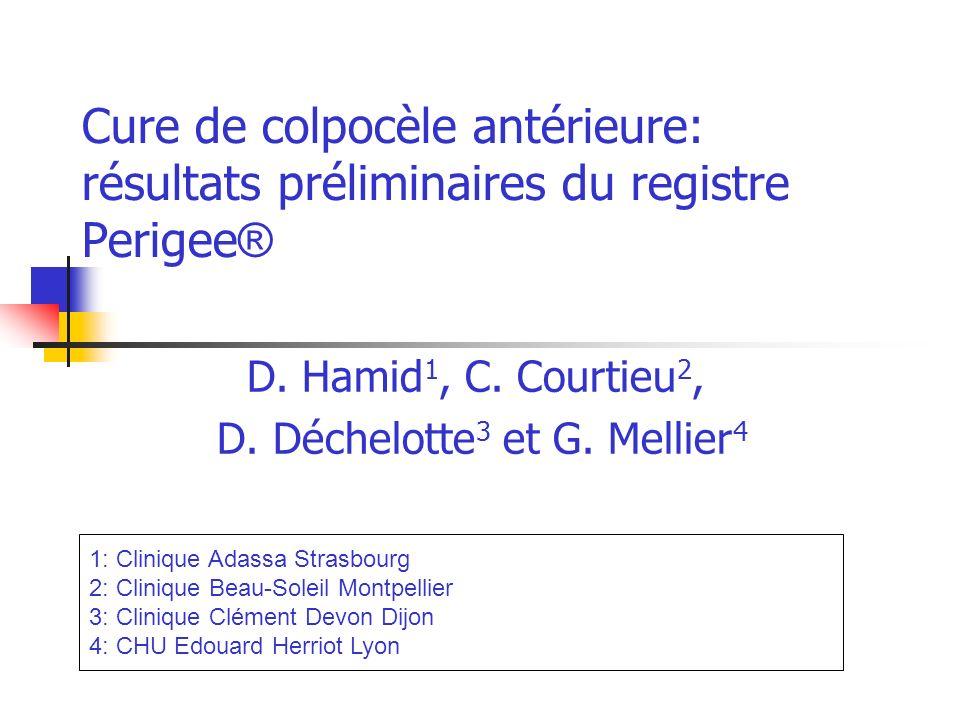 Cure de colpocèle antérieure: résultats préliminaires du registre Perigee ® D.