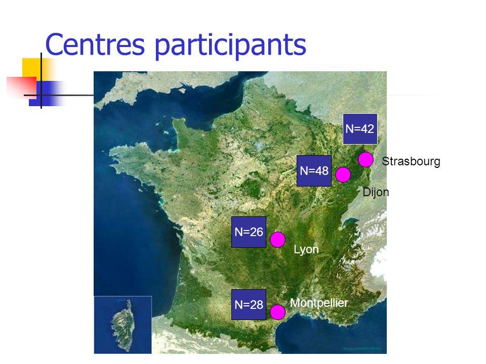 Centres participants N=26 N=48 N=42 N=28 Strasbourg Dijon Lyon Montpellier