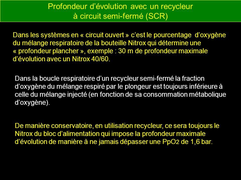 Dans les systèmes en « circuit ouvert » cest le pourcentage doxygène du mélange respiratoire de la bouteille Nitrox qui détermine une « profondeur pla