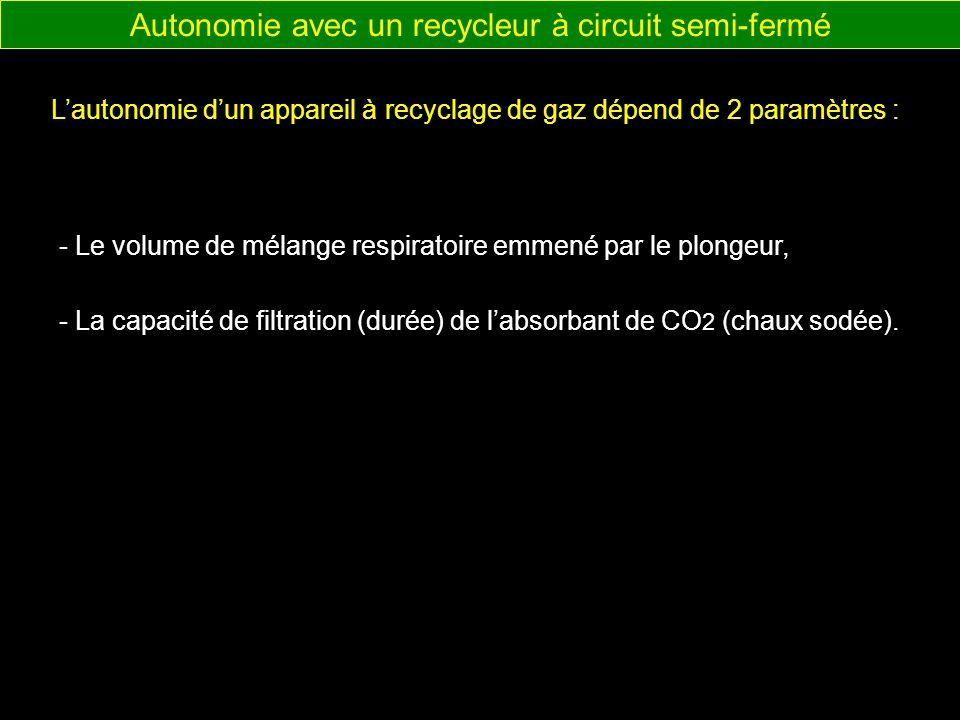 Lautonomie dun appareil à recyclage de gaz dépend de 2 paramètres : Autonomie avec un recycleur à circuit semi-fermé - Le volume de mélange respiratoi