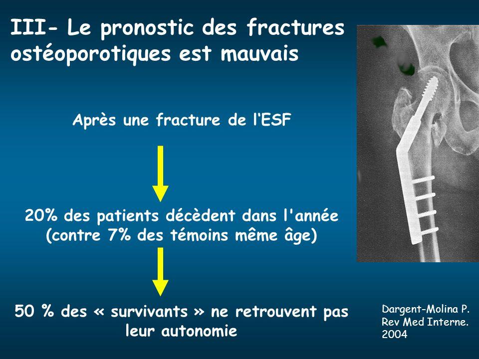 III- Le pronostic des fractures ostéoporotiques est mauvais Après une fracture de lESF 20% des patients décèdent dans l'année (contre 7% des témoins m