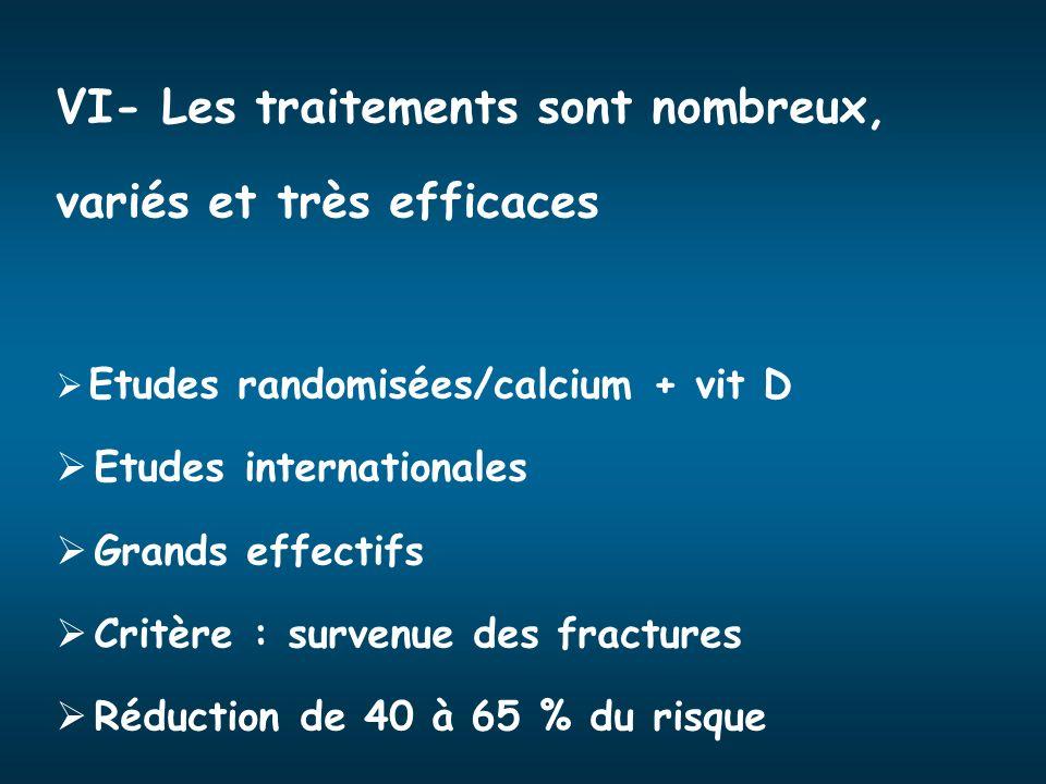 VI- Les traitements sont nombreux, variés et très efficaces Etudes randomisées/calcium + vit D Etudes internationales Grands effectifs Critère : surve