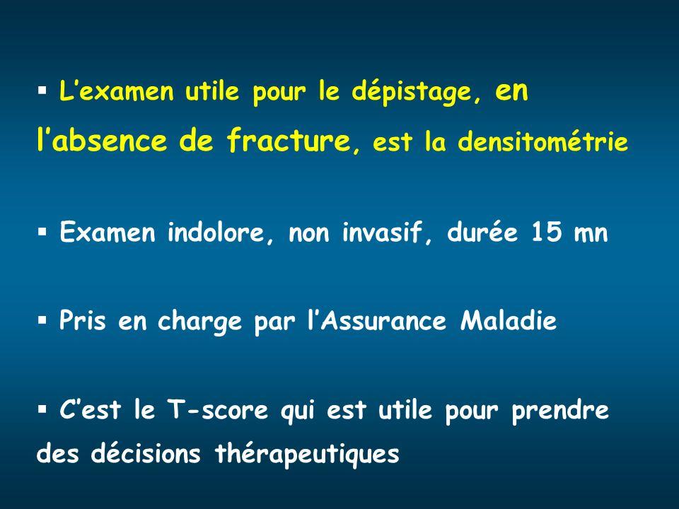 Lexamen utile pour le dépistage, en labsence de fracture, est la densitométrie Examen indolore, non invasif, durée 15 mn Pris en charge par lAssurance