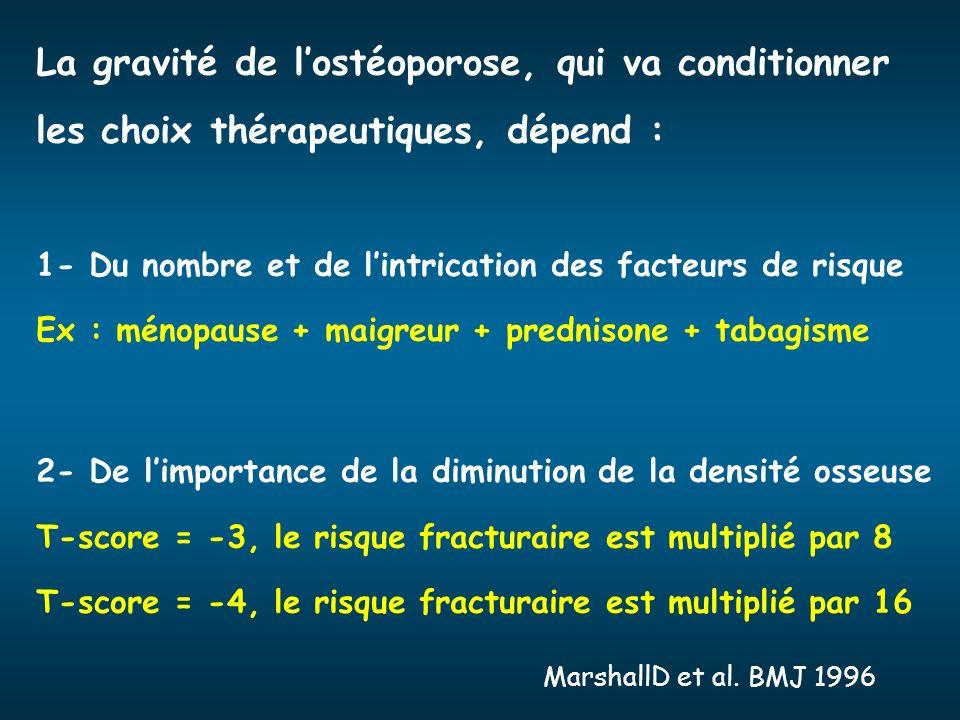 La gravité de lostéoporose, qui va conditionner les choix thérapeutiques, dépend : 1- Du nombre et de lintrication des facteurs de risque Ex : ménopau