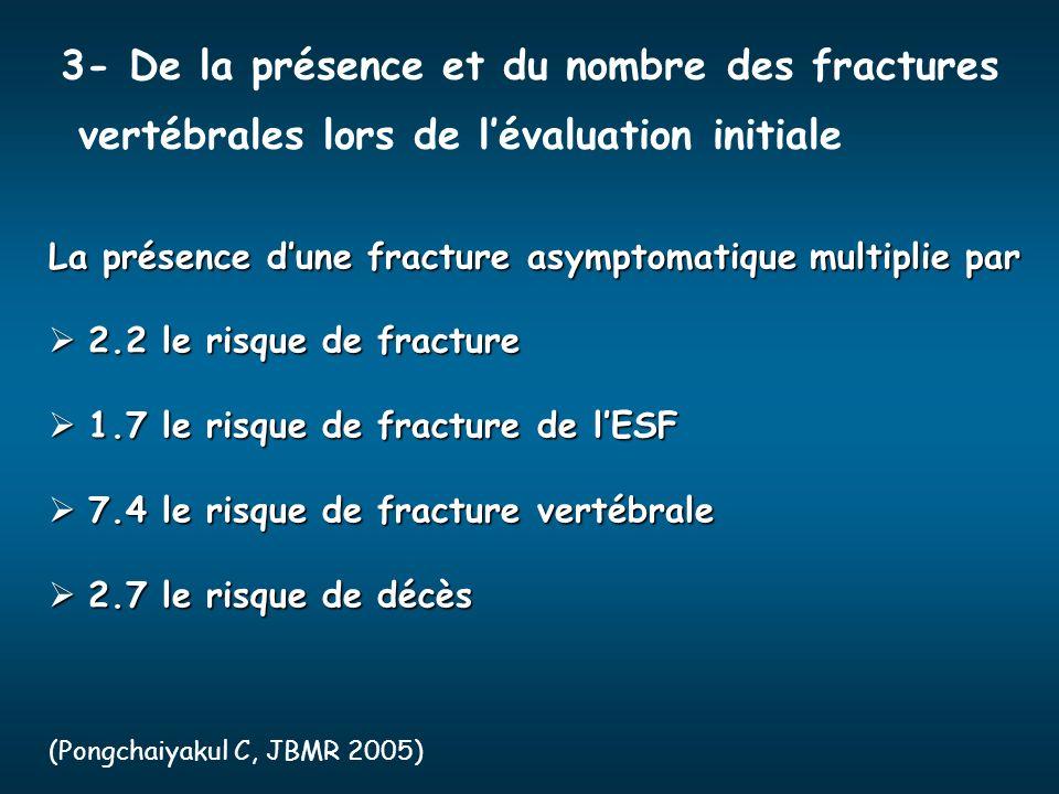 3- De la présence et du nombre des fractures vertébrales lors de lévaluation initiale La présence dune fracture asymptomatique multiplie par 2.2 le ri