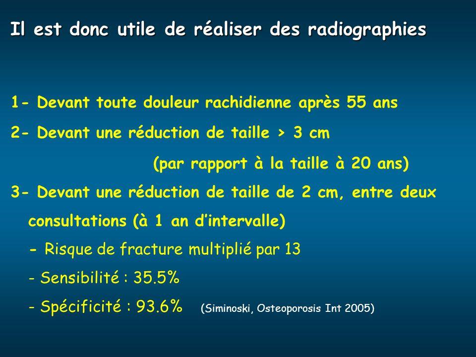 Il est donc utile de réaliser des radiographies 1- Devant toute douleur rachidienne après 55 ans 2- Devant une réduction de taille > 3 cm (par rapport