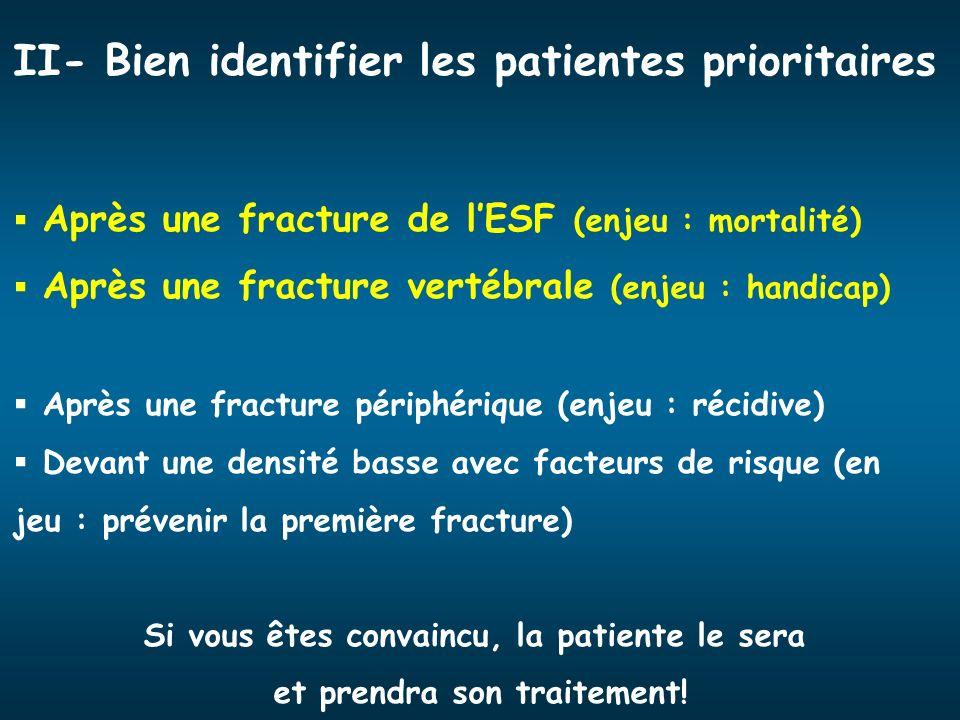 II- Bien identifier les patientes prioritaires Après une fracture de lESF (enjeu : mortalité) Après une fracture vertébrale (enjeu : handicap) Après u