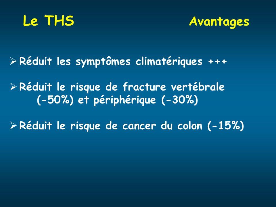 Le THS Avantages Réduit les symptômes climatériques +++ Réduit le risque de fracture vertébrale (-50%) et périphérique (-30%) Réduit le risque de canc