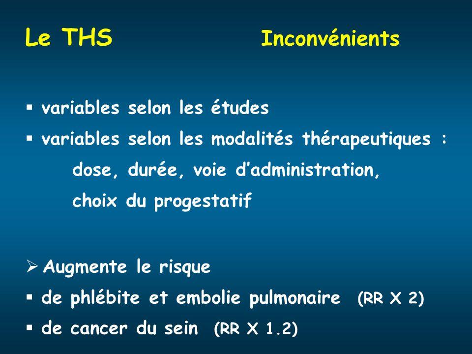 Le THS Inconvénients variables selon les études variables selon les modalités thérapeutiques : dose, durée, voie dadministration, choix du progestatif