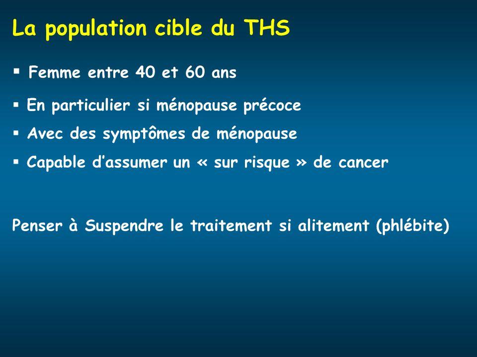 La population cible du THS Femme entre 40 et 60 ans En particulier si ménopause précoce Avec des symptômes de ménopause Capable dassumer un « sur risq
