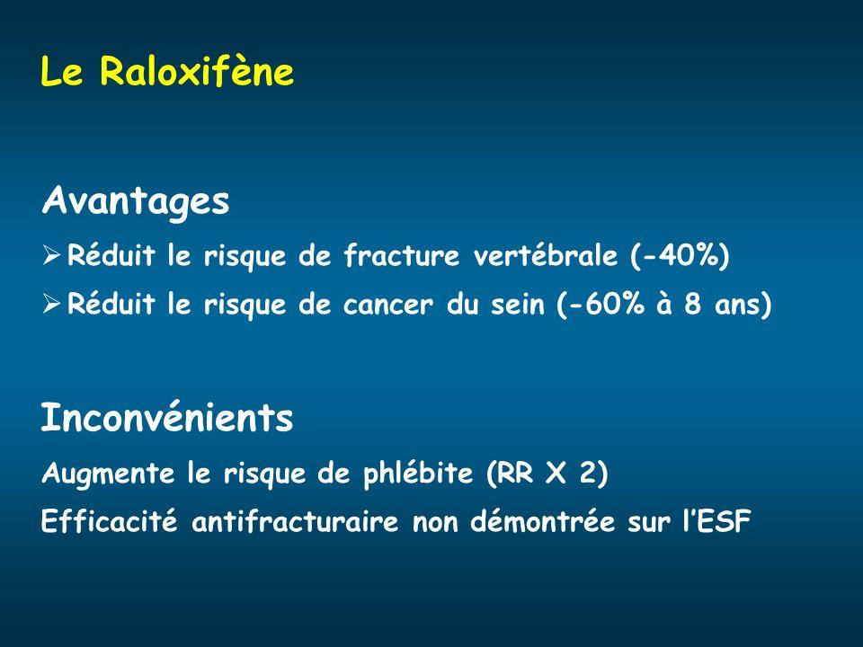 Le Raloxifène Avantages Réduit le risque de fracture vertébrale (-40%) Réduit le risque de cancer du sein (-60% à 8 ans) Inconvénients Augmente le ris
