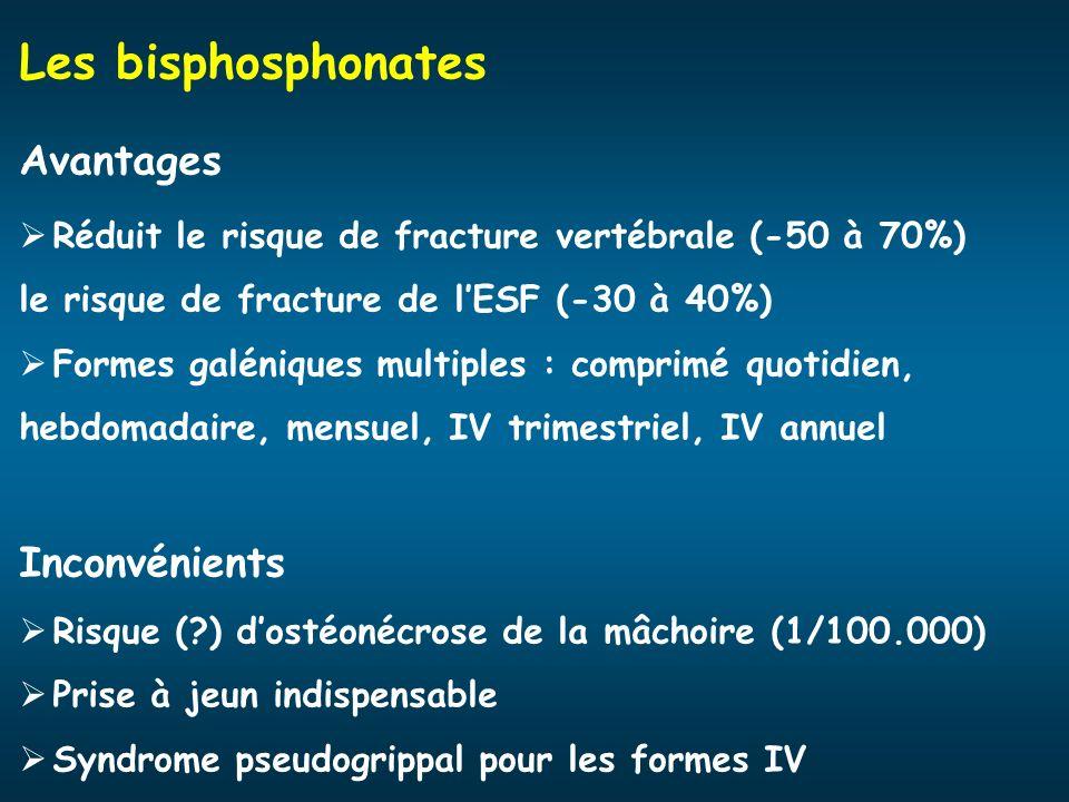 Les bisphosphonates Avantages Réduit le risque de fracture vertébrale (-50 à 70%) le risque de fracture de lESF (-30 à 40%) Formes galéniques multiple