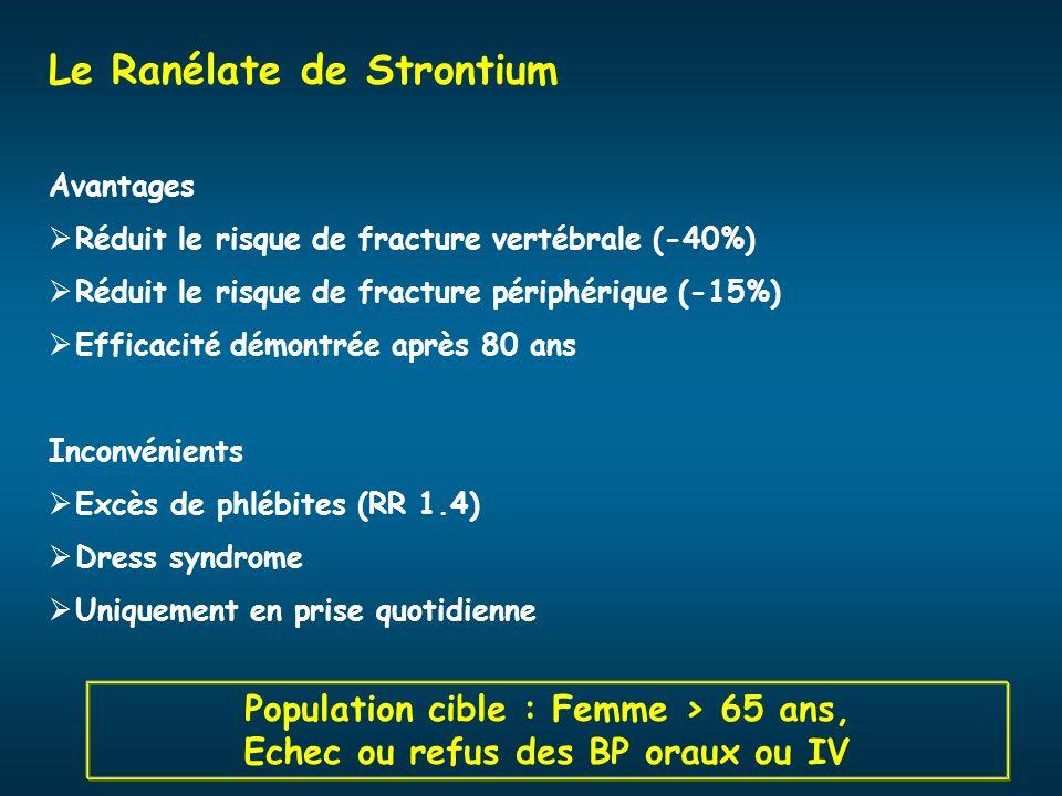 Le Ranélate de Strontium Avantages Réduit le risque de fracture vertébrale (-40%) Réduit le risque de fracture périphérique (-15%) Efficacité démontré