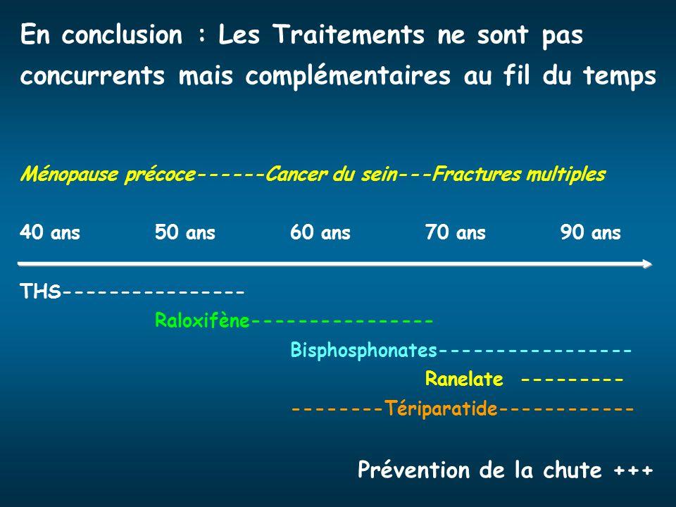 En conclusion : Les Traitements ne sont pas concurrents mais complémentaires au fil du temps Ménopause précoce------Cancer du sein---Fractures multipl