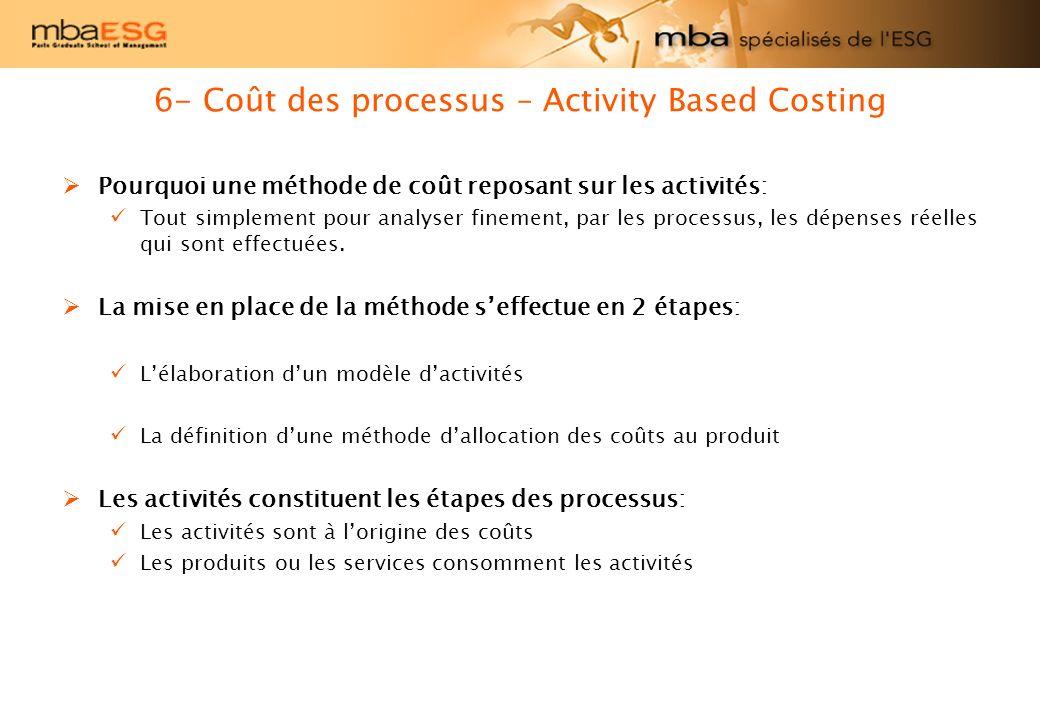 6- Coût des processus – Activity Based Costing Pourquoi une méthode de coût reposant sur les activités: Tout simplement pour analyser finement, par le