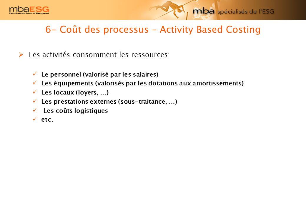 6- Coût des processus – Activity Based Costing Les activités consomment les ressources: Le personnel (valorisé par les salaires) Les équipements (valo