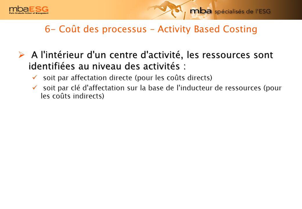 6- Coût des processus – Activity Based Costing A l'intérieur d'un centre d'activité, les ressources sont identifiées au niveau des activités : soit pa