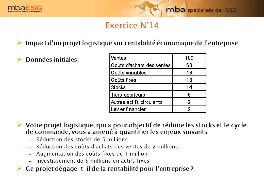 Impact d'un projet logistique sur rentabilité économique de l'entreprise: Données initiales: Votre projet logistique, qui a pour objectif de réduire l