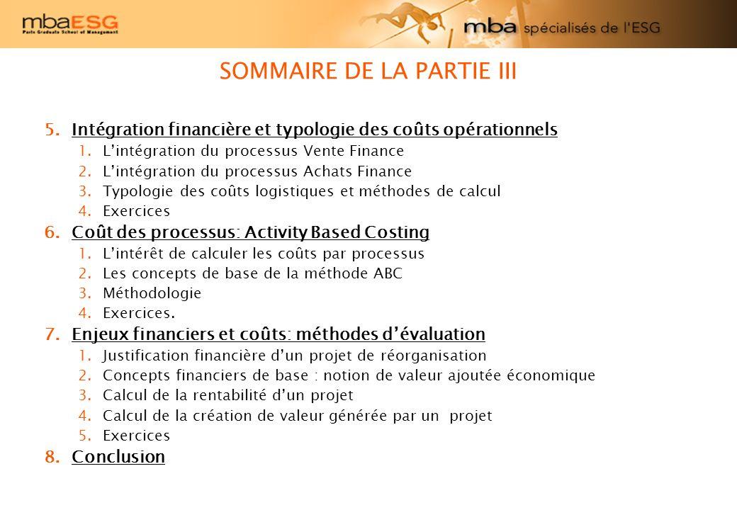 SOMMAIRE DE LA PARTIE III 5.Intégration financière et typologie des coûts opérationnels 1.Lintégration du processus Vente Finance 2.Lintégration du pr