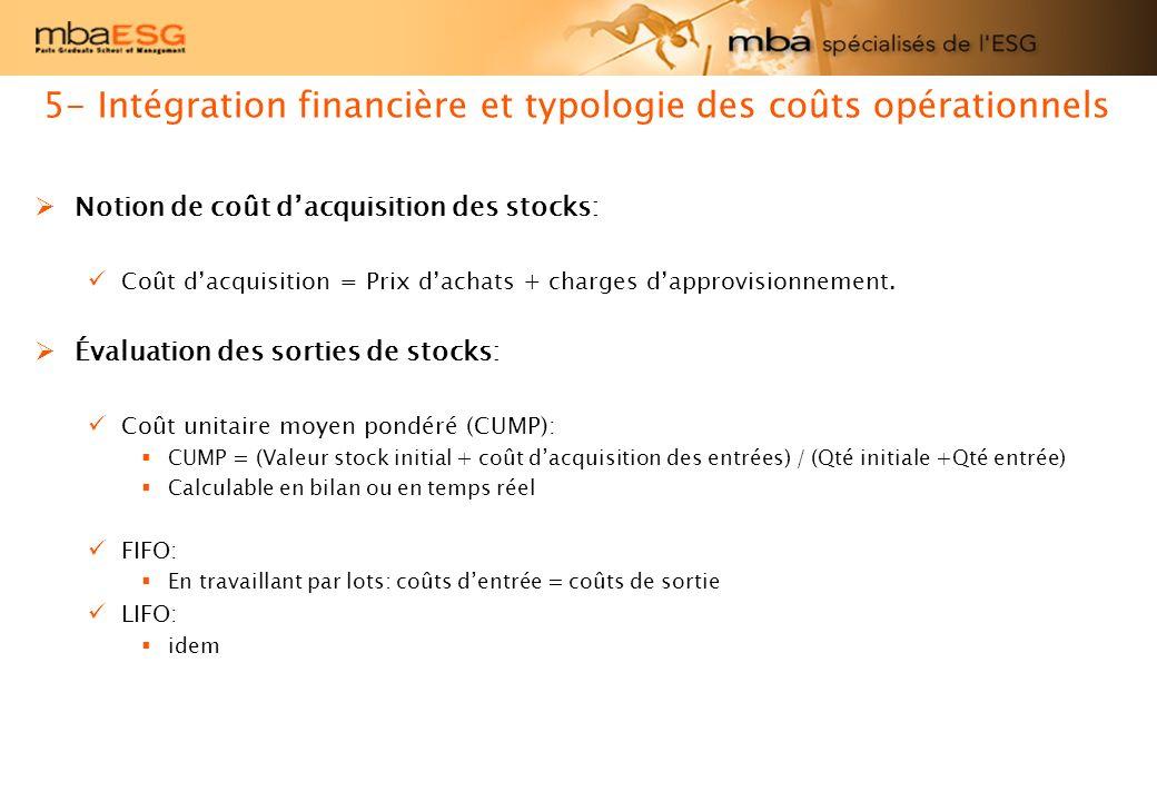 Notion de coût dacquisition des stocks: Coût dacquisition = Prix dachats + charges dapprovisionnement. Évaluation des sorties de stocks: Coût unitaire