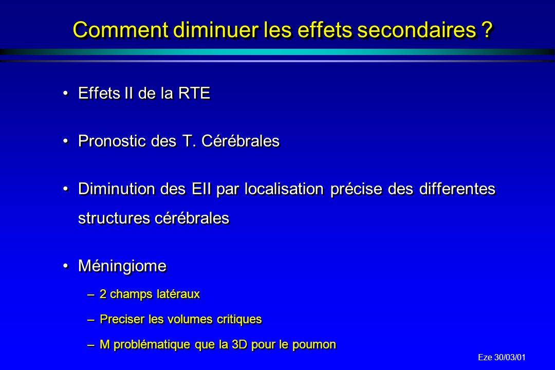 Eze 30/03/01 Complications (III) Atteinte des fonctions supérieures : –Tardif, aggravation –Chir et RTE (astrocytome) QI Abaissé, tr. praxies, tr du c