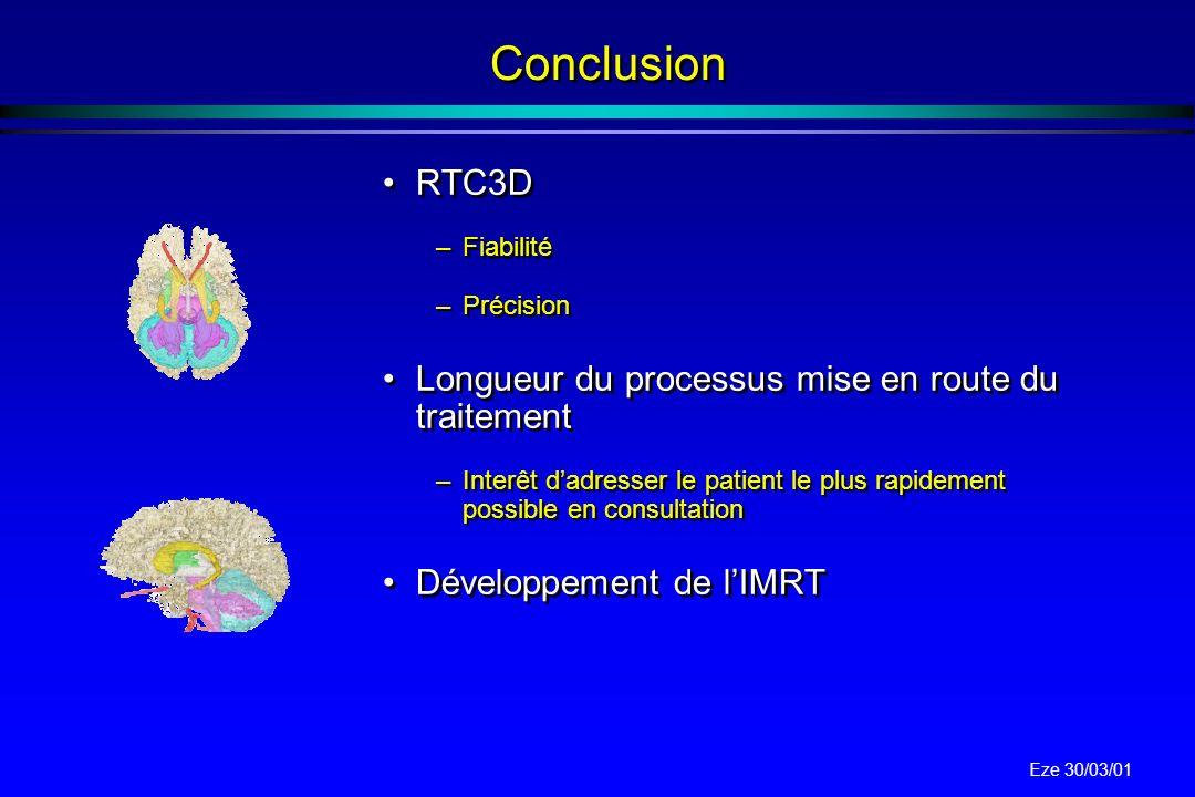 Eze 30/03/01 Mise en place Réalisation des « gamagraphies » Comparaison aux D.R.R. +/- Modifications Début du traitement –Corticothérapie Mise en plac