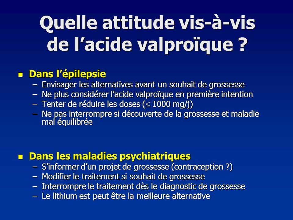 Quelle attitude vis-à-vis de lacide valproïque ? Dans lépilepsie Dans lépilepsie –Envisager les alternatives avant un souhait de grossesse –Ne plus co