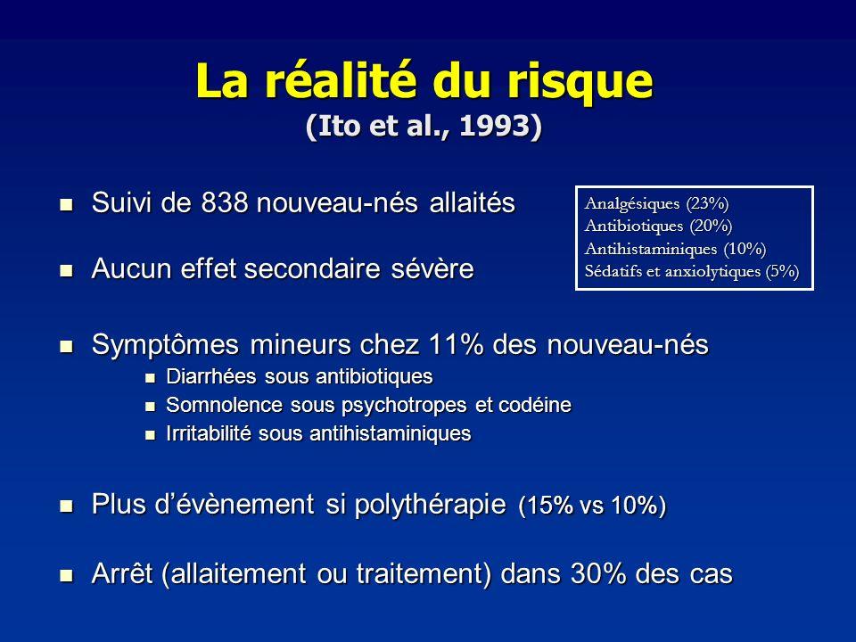 La réalité du risque (Ito et al., 1993) Suivi de 838 nouveau-nés allaités Suivi de 838 nouveau-nés allaités Aucun effet secondaire sévère Aucun effet
