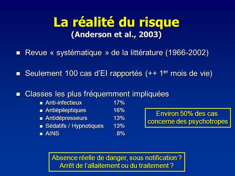 La réalité du risque (Anderson et al., 2003) Revue « systématique » de la littérature (1966-2002) Revue « systématique » de la littérature (1966-2002)