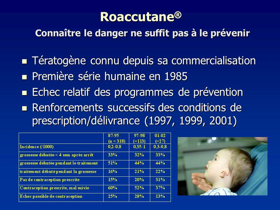 Roaccutane ® Connaître le danger ne suffit pas à le prévenir Tératogène connu depuis sa commercialisation Tératogène connu depuis sa commercialisation