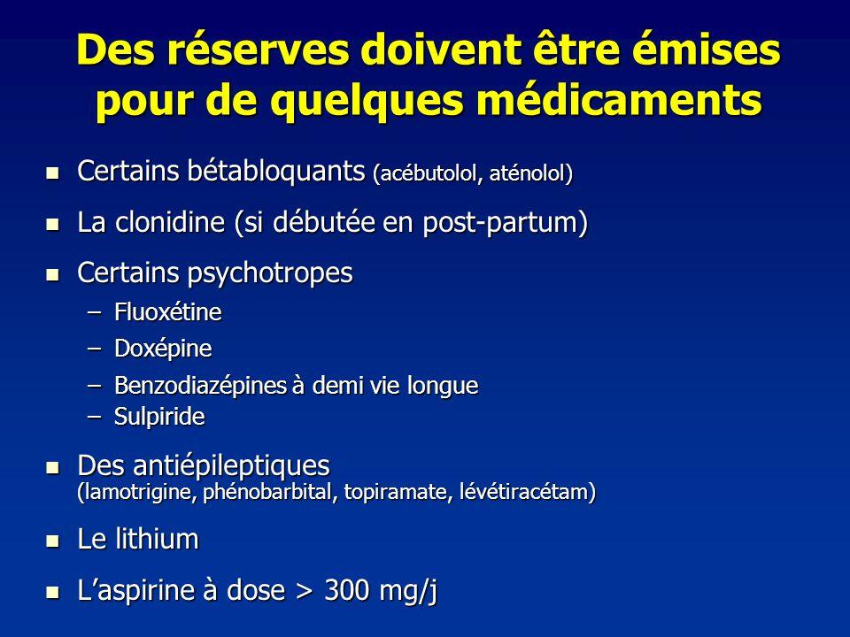 Certains bétabloquants (acébutolol, aténolol) Certains bétabloquants (acébutolol, aténolol) La clonidine (si débutée en post-partum) La clonidine (si