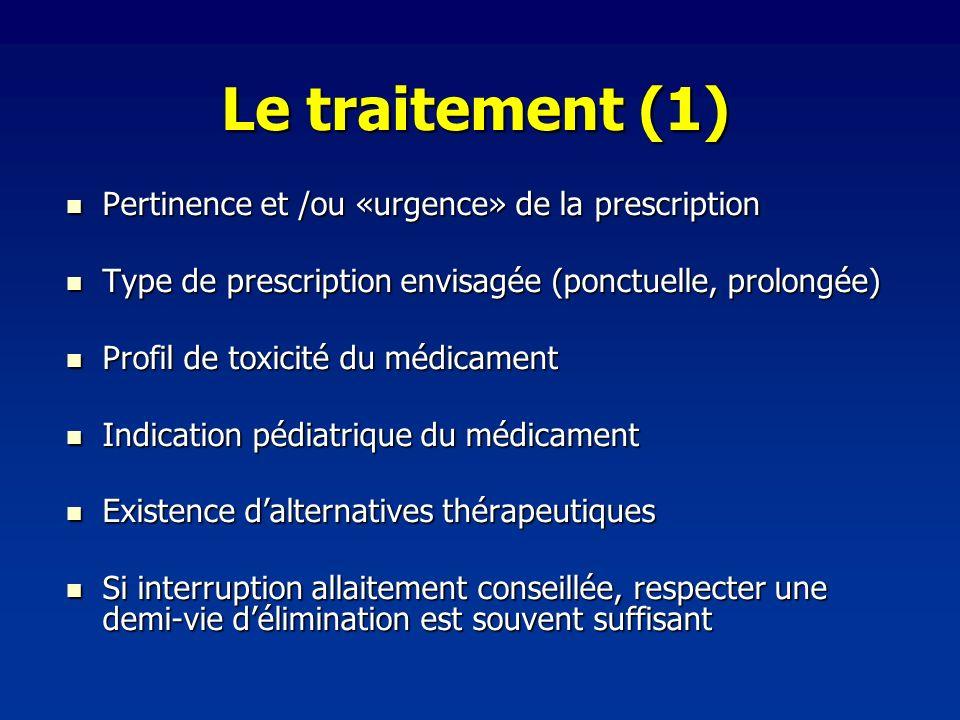 Le traitement (1) Pertinence et /ou «urgence» de la prescription Pertinence et /ou «urgence» de la prescription Type de prescription envisagée (ponctu