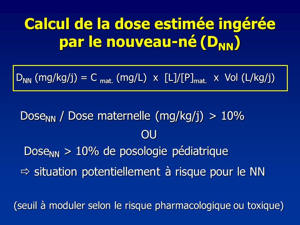 Dose NN / Dose maternelle (mg/kg/j) > 10% OU Dose NN > 10% de posologie pédiatrique Dose NN > 10% de posologie pédiatrique situation potentiellement à