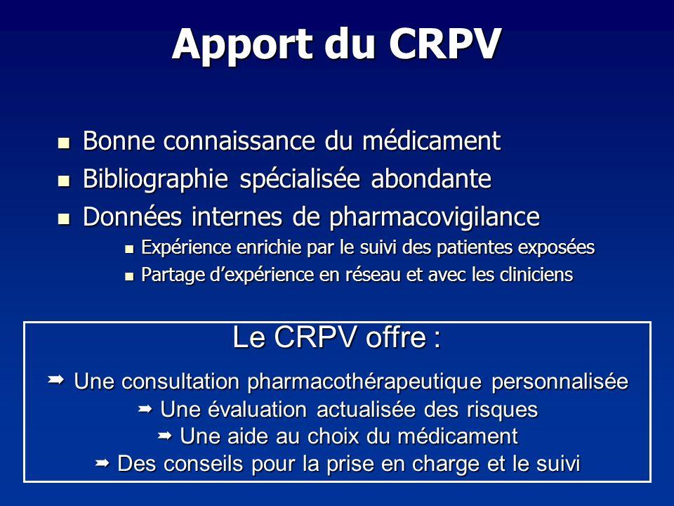 Apport du CRPV Bonne connaissance du médicament Bonne connaissance du médicament Bibliographie spécialisée abondante Bibliographie spécialisée abondan