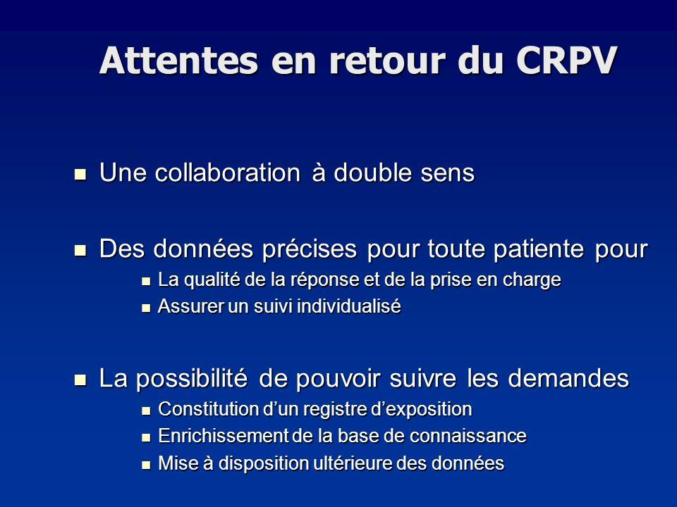 Attentes en retour du CRPV Une collaboration à double sens Une collaboration à double sens Des données précises pour toute patiente pour Des données p