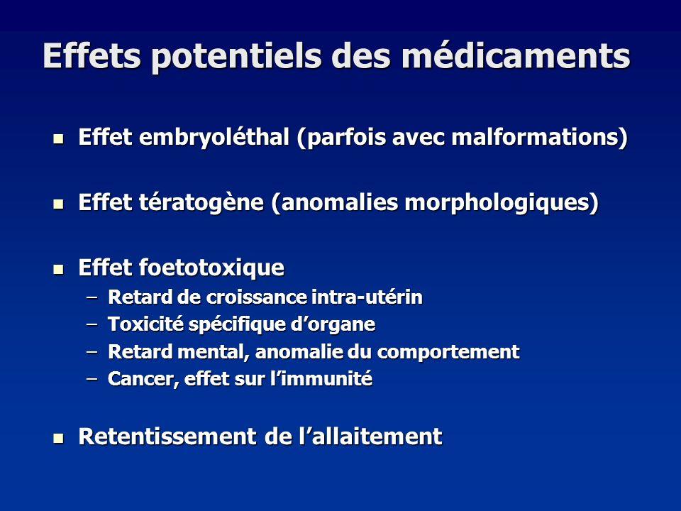 Effets potentiels des médicaments Effet embryoléthal (parfois avec malformations) Effet embryoléthal (parfois avec malformations) Effet tératogène (an