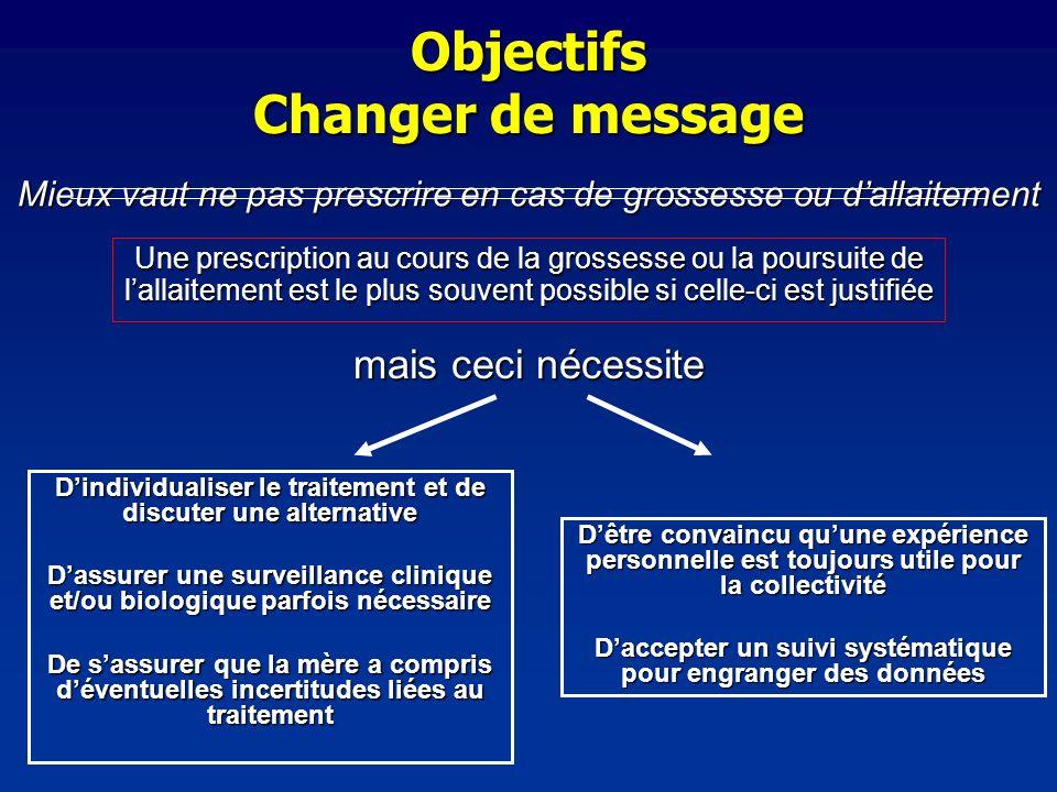 Objectifs Changer de message Mieux vaut ne pas prescrire en cas de grossesse ou dallaitement Dindividualiser le traitement et de discuter une alternat