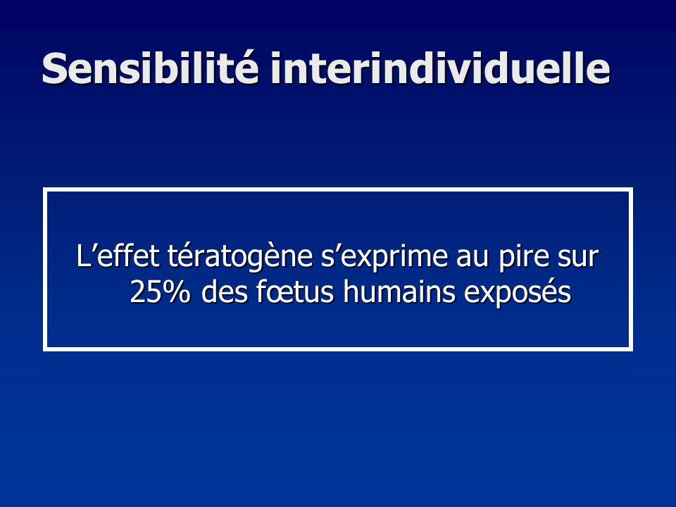 Sensibilité interindividuelle Leffet tératogène sexprime au pire sur 25% des fœtus humains exposés