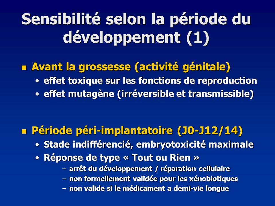 Sensibilité selon la période du développement (1) Avant la grossesse (activité génitale) Avant la grossesse (activité génitale) effet toxique sur les