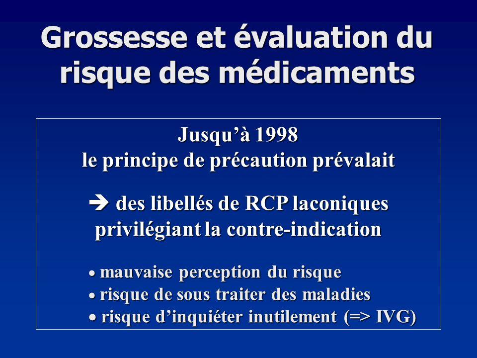 Grossesse et évaluation du risque des médicaments Jusquà 1998 le principe de précaution prévalait des libellés de RCP laconiques des libellés de RCP l