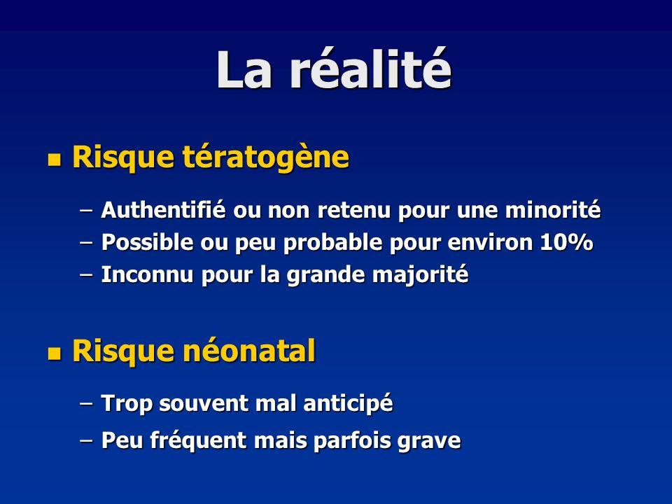 La réalité Risque tératogène Risque tératogène –Authentifié ou non retenu pour une minorité –Possible ou peu probable pour environ 10% –Inconnu pour l