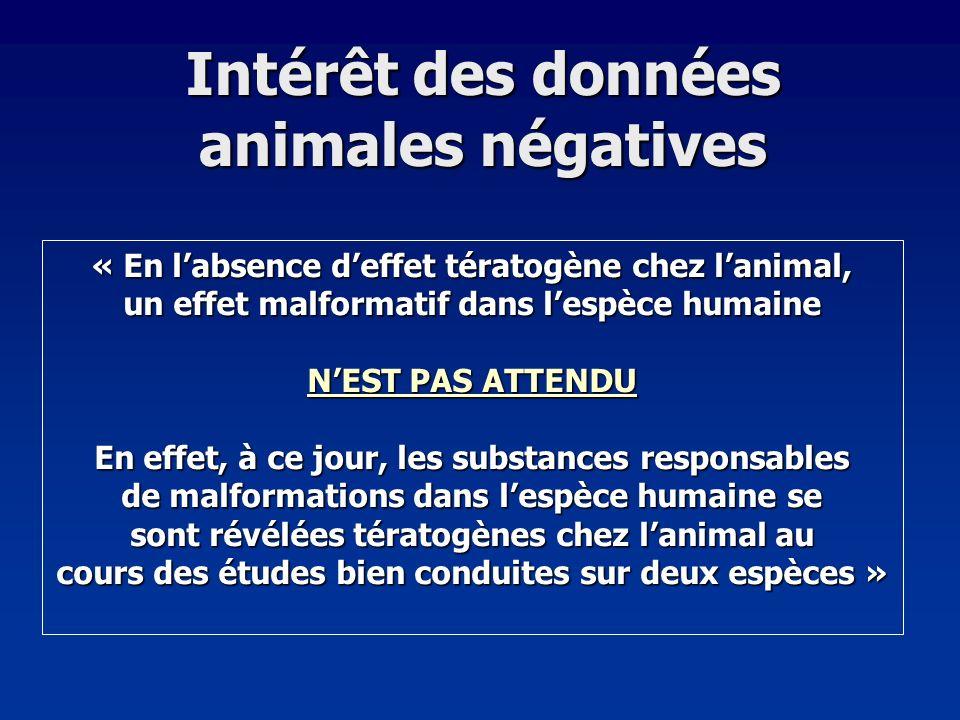 Intérêt des données animales négatives « En labsence deffet tératogène chez lanimal, un effet malformatif dans lespèce humaine NEST PAS ATTENDU En eff