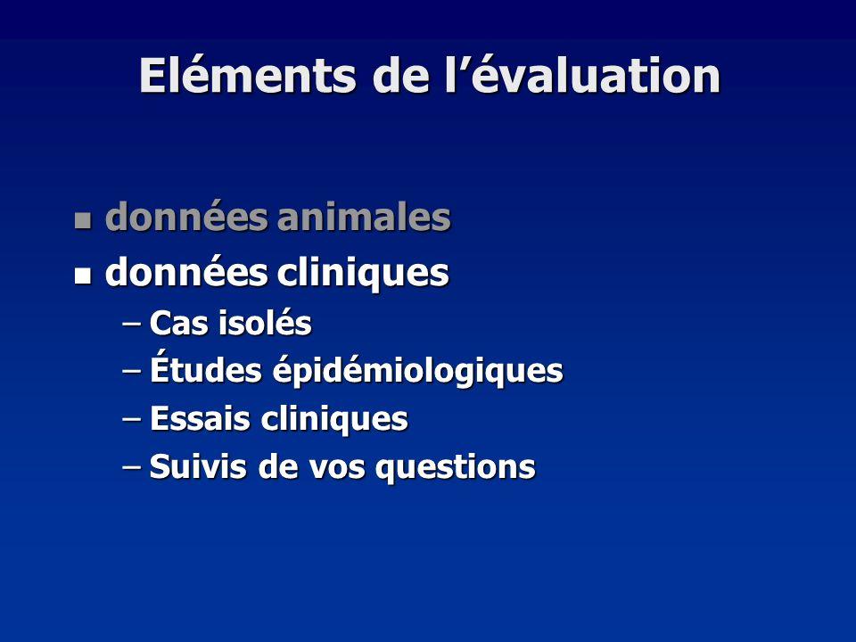 Eléments de lévaluation données animales données animales données cliniques données cliniques –Cas isolés –Études épidémiologiques –Essais cliniques –