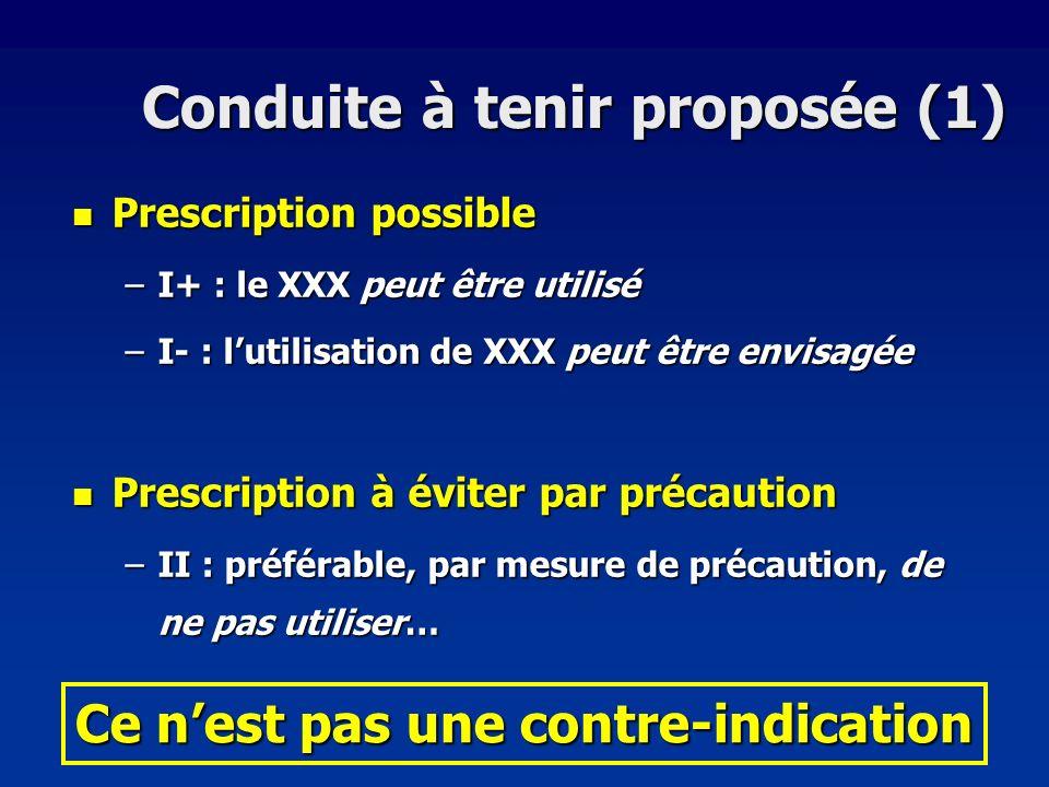 Conduite à tenir proposée (1) Prescription possible Prescription possible –I+ : le XXX peut être utilisé –I- : lutilisation de XXX peut être envisagée