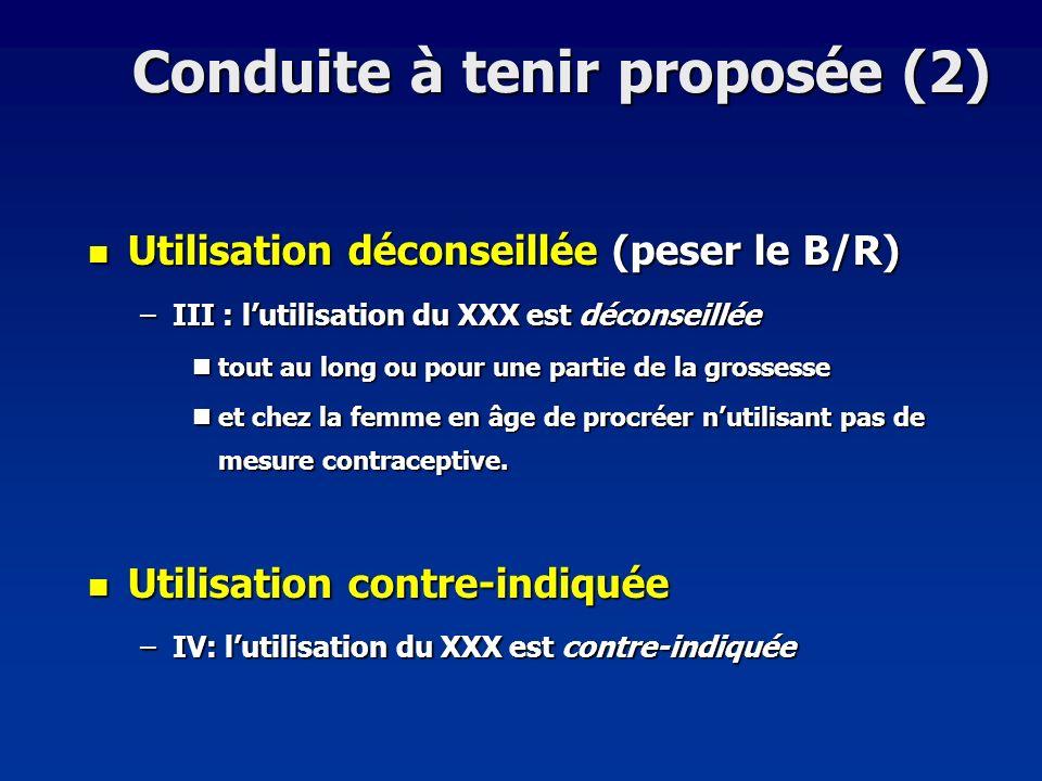 Conduite à tenir proposée (2) Utilisation déconseillée (peser le B/R) Utilisation déconseillée (peser le B/R) –III : lutilisation du XXX est déconseil