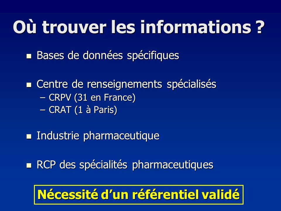 Où trouver les informations ? Bases de données spécifiques Bases de données spécifiques Centre de renseignements spécialisés Centre de renseignements