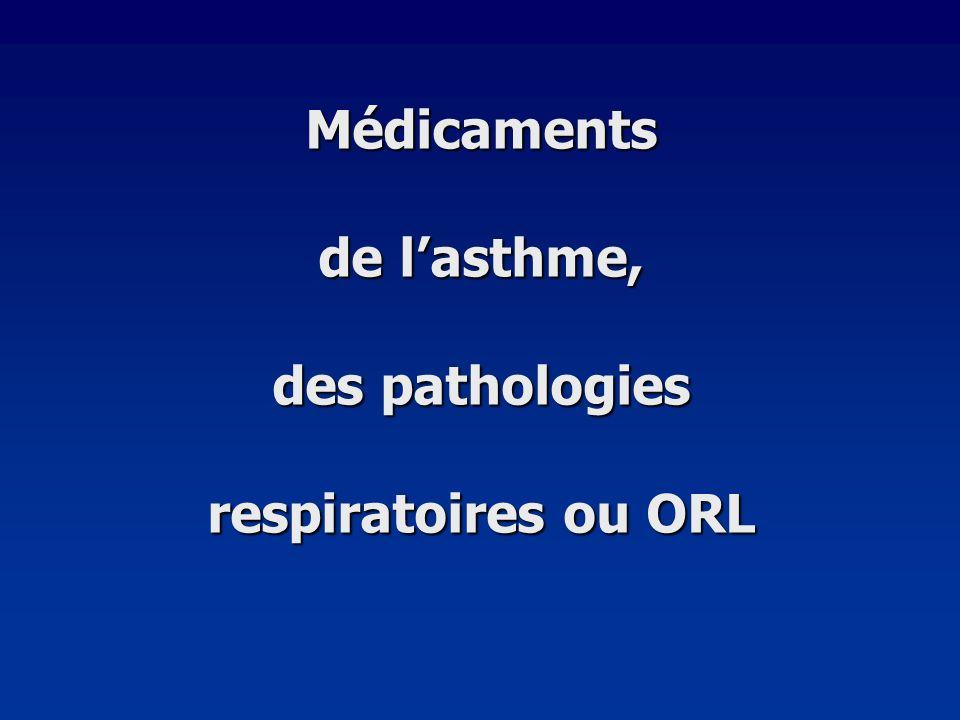 Médicaments de lasthme, des pathologies respiratoires ou ORL