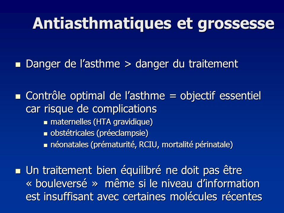 Antiasthmatiques et grossesse Danger de lasthme > danger du traitement Danger de lasthme > danger du traitement Contrôle optimal de lasthme = objectif