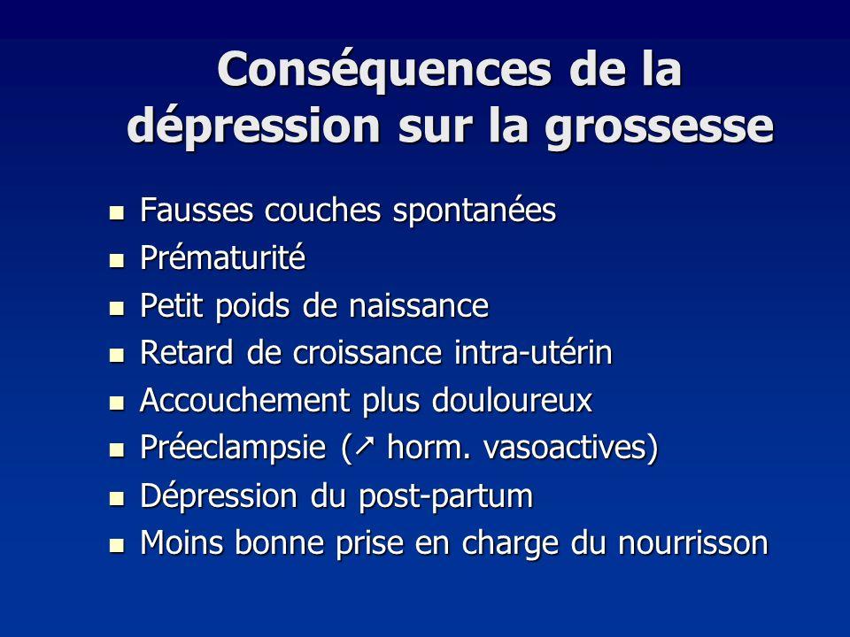 Conséquences de la dépression sur la grossesse Fausses couches spontanées Fausses couches spontanées Prématurité Prématurité Petit poids de naissance