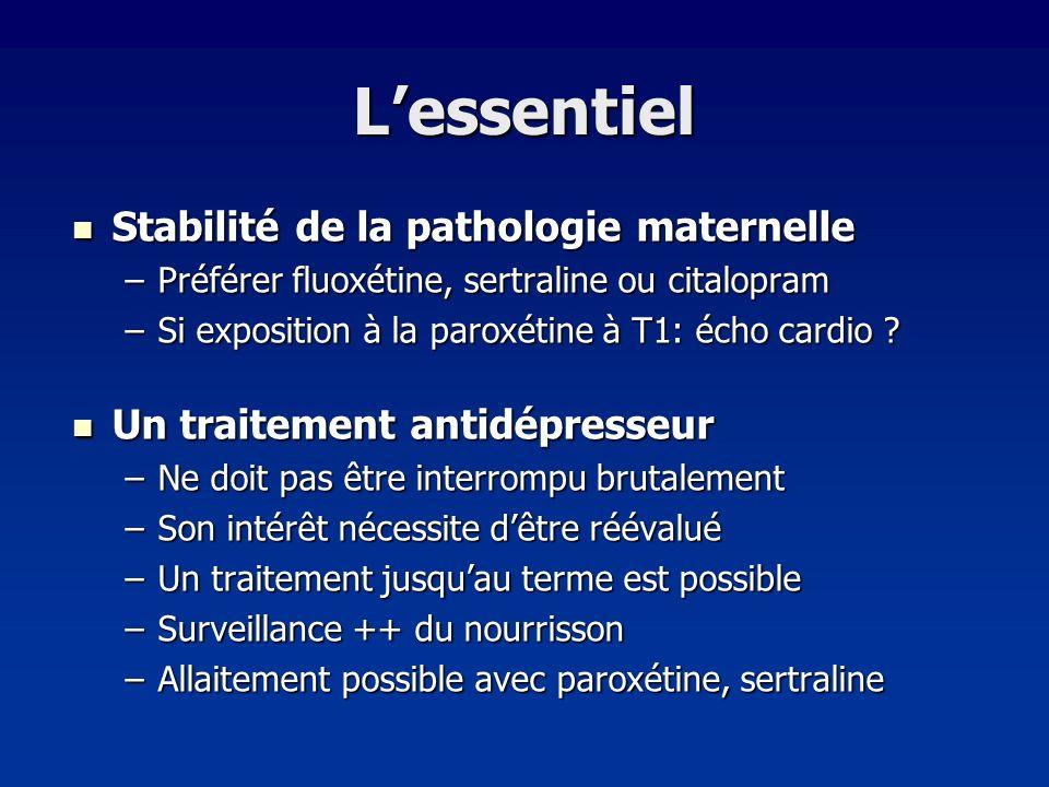 Lessentiel Stabilité de la pathologie maternelle Stabilité de la pathologie maternelle –Préférer fluoxétine, sertraline ou citalopram –Si exposition à